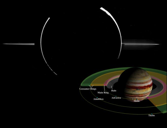 The rings of Jupiter.
