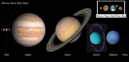 Astronomy Online - Solar System Basics